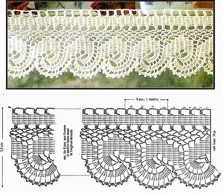Uncinetto e crochet grande raccolta di schemi per bordi for Schemi bordi uncinetto per asciugamani