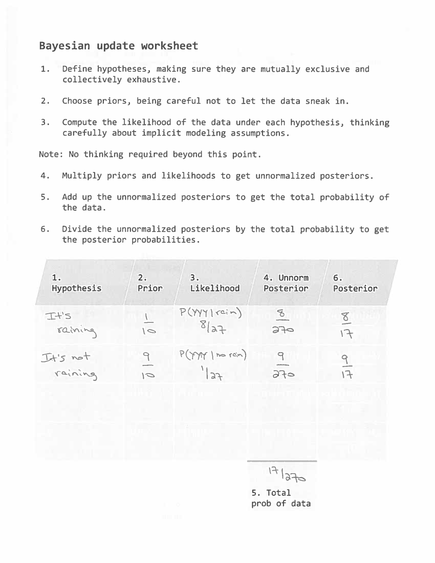 worksheet Probability And Odds Worksheet probably overthinking it bayess theorem is not optional probabilities rather than rule based on odds to apply you might find helpful use my bayesian update