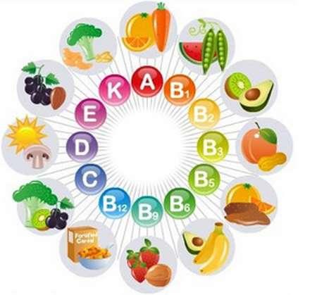 Le rôle des vitamines et les aliments riches en vitamines