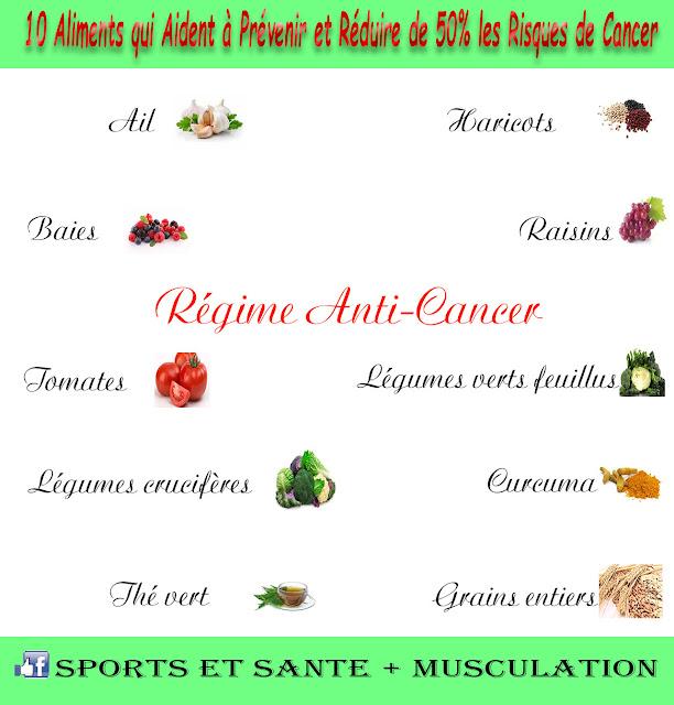 10 Aliments qui Aident à Prévenir et Réduire de 50% les Risques de Cancer