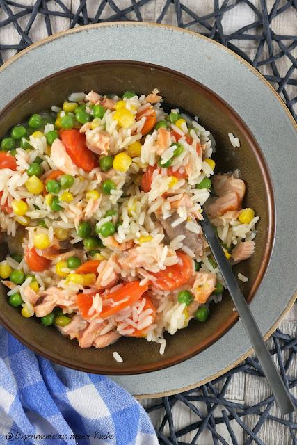 Express Lachspfanne | Rezept | Kochen | Essen | Fisch | Weight Watchers