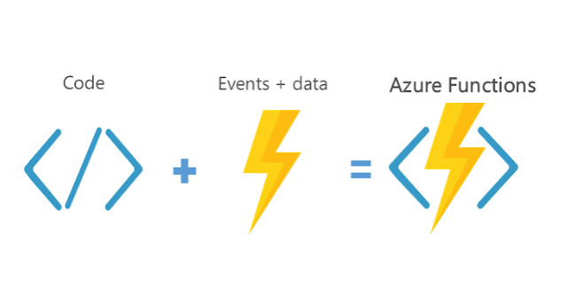 Introduction of Azure Function and its Integration with
