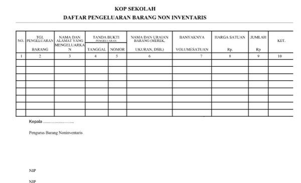 Daftar Pengeluaran Barang Non Inventaris Docx