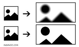 Cara mengubah ukuran thumbnail popular posts terbaru