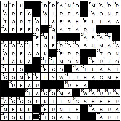 L A Times Crossword Corner: Friday, April 26, 2019, Pam