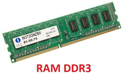 Fungsi Dan Kegunaan RAM