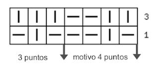diagrama esquema