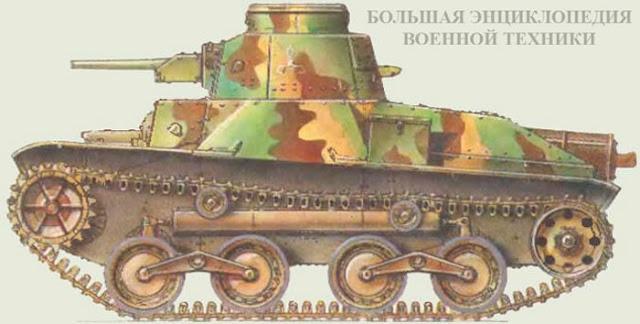 Легкий танк «2595» («ХА-ГО»)