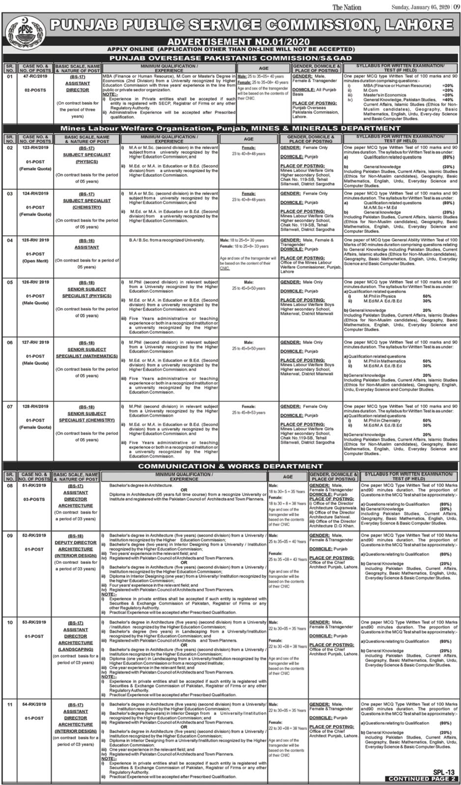 Punjab Public Service Commission PPSC Jobs January 2020