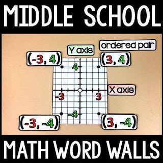 Middle School Math Word Wall Ideas