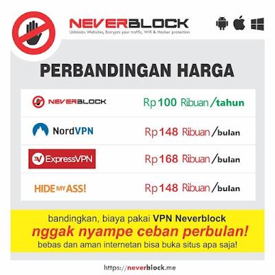 Beragam Layanan VPN Indonesia dengan Perbadingan Harga yang Kompetitif