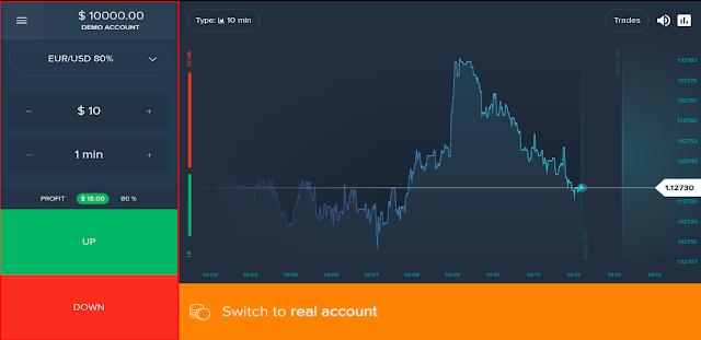 Olymp Trade Broker Trading Platform