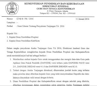 Surat Edaran Tunjangan, Basiswa S1, Insentif Guru Non PNS Tahun  2016
