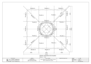 gambar desain atap limasan miring spandek masjid ilaga puncak papua warna warni spandek galvalum