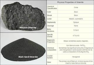 genesa, komposisi, dan kegunaan mineral ilmenit