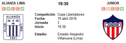 Alianza Lima vs Junior en VIVO