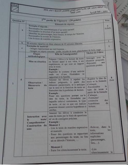 تصحيح امتحان اللغة الفرنسية لمباراة التعاقد 2016