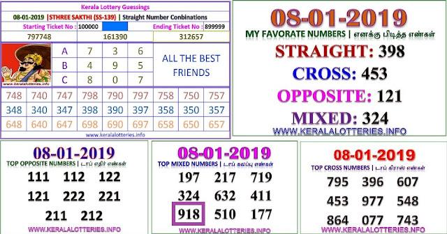 Sthree Sakthi SS-139 Kerala lottery abc guessing by keralalotteries.info