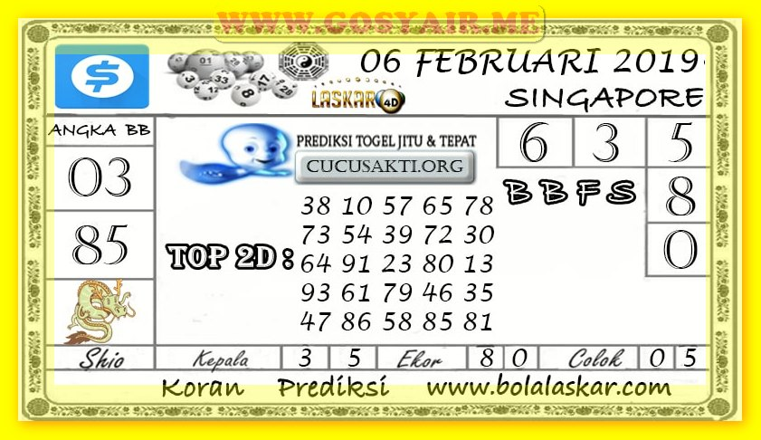 Top Five Ekor Top Sgp Rabu - Circus
