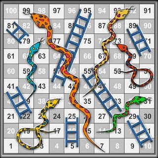 Cayon English Corner Past Tense Snakes And Ladders