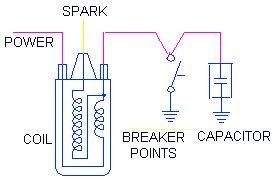 rangkaian-ignition-coil