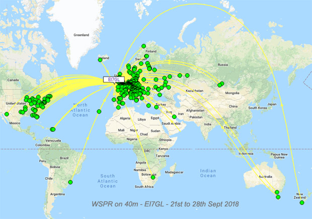 EI7GL    A diary of amateur radio activity: One week of WSPR