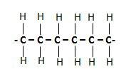 addition polymer, macromolecules
