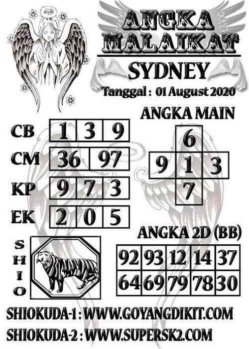 Kode syair Sydney Sabtu 1 Agustus 2020 96