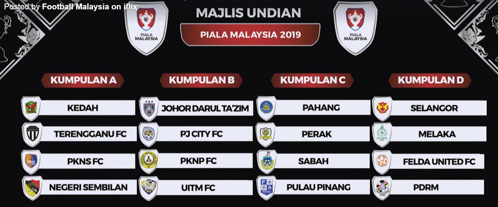 Biaqpila Terkini Keputusan Undian Piala Malaysia 2019