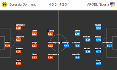 Nhận định, soi kèo nhà cái Dortmund vs APOEL