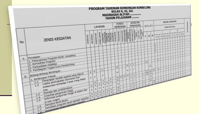 Contoh Silabus Prota Promes Bimbingan Konseling Untuk MA SMA K13