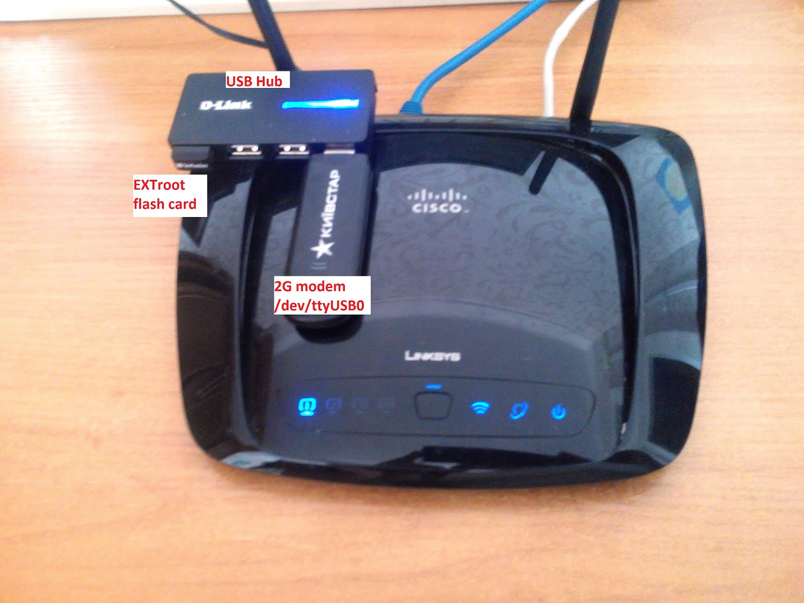 My blog: Asterisk with USB dongle as GSM gateway on OpenWRT