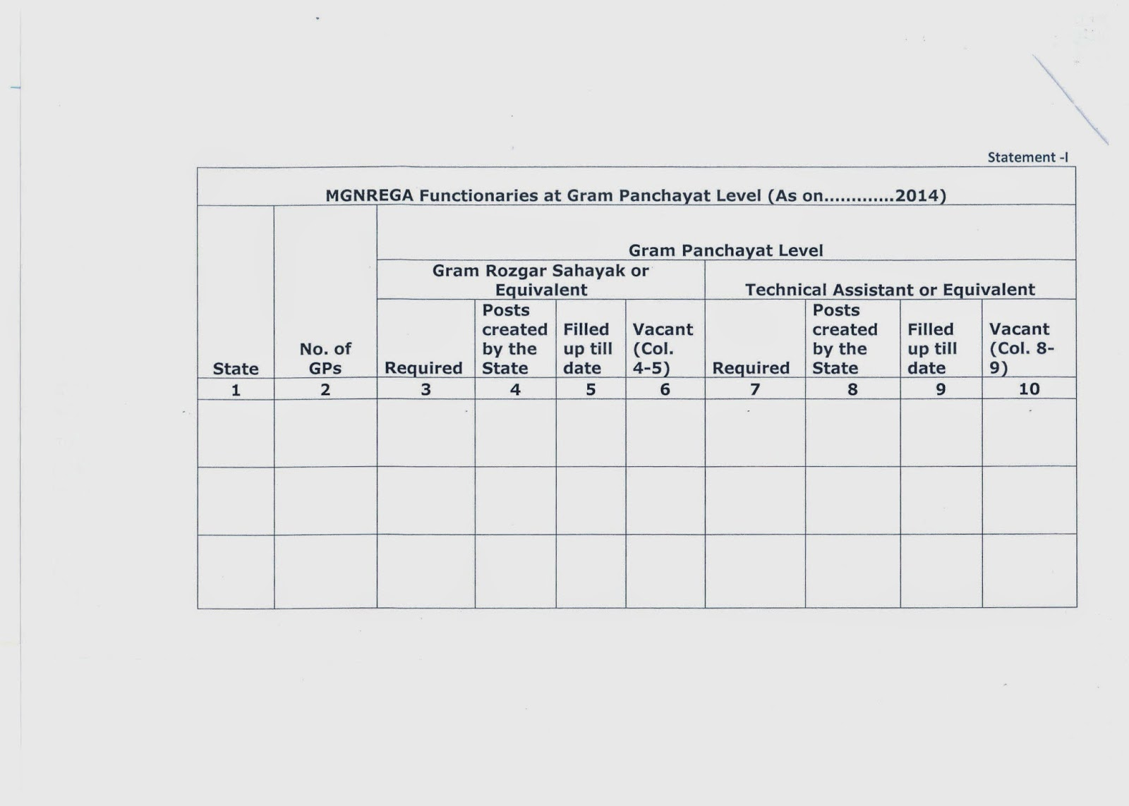 hight resolution of details of mgnrega functionaries gp block dist level central