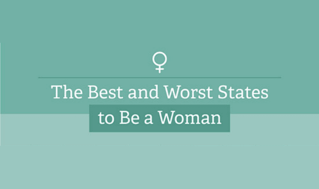 The Best and Worst US States for Women in 2017