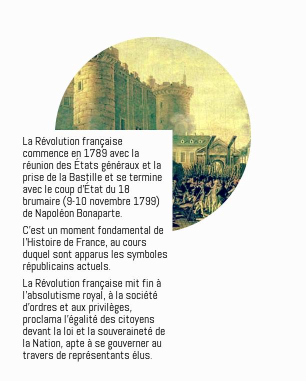 http://ticsenfle.blogspot.com/2010/04/la-revolution-francaise.html