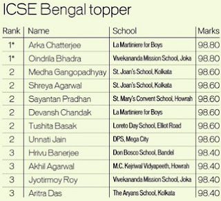 ICSE Bengal Topper 2016, ICSE 10th Topper 2016