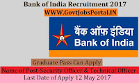 Bank of India Recruitment 2017– Security Officer & Technical Officer