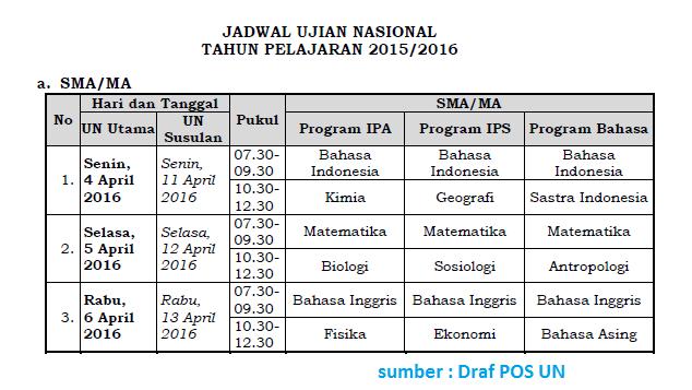 Jadwal UN SMP/Mts, SMA/MA dan SMK 2016, Jadwal UN SMA/SMK 2016, Jadwal UN SMP/MTs 2016, Jadwal UN 2016 pict