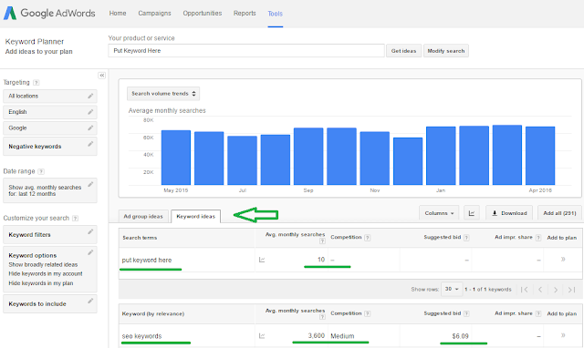 How To Use Google Keyword Planner-4