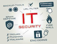 MITS 5004 | IT SECURITY | INFORMATION SECURITY 1