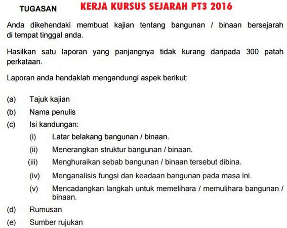 tajuk Kerja Kursus Sejarah PT3 2016