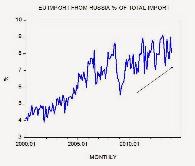 shost7 Ci sono le sanzioni economiche dietro una possibile recessione in Russia?