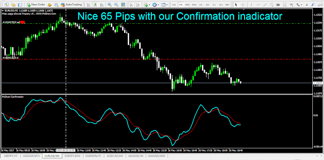 FxGhani Confirmation Paid Indicator.