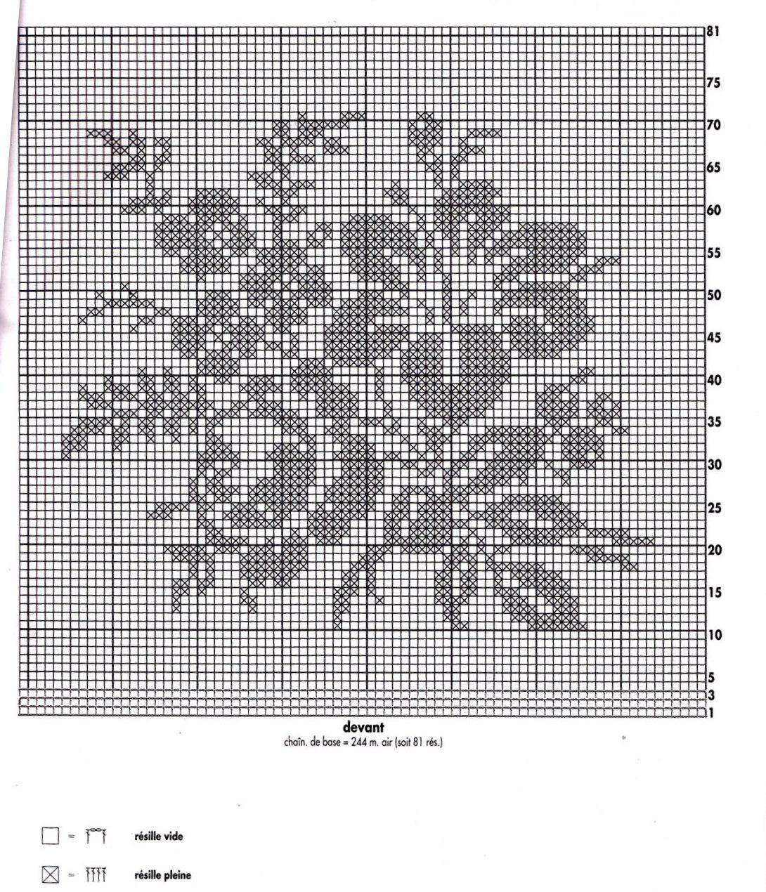 Ergahandmade crochet filet pillow diagrams httpergahandmadespot201506crochet stitchesml via httpliveinternetuserslarka77post226573883 ccuart Gallery