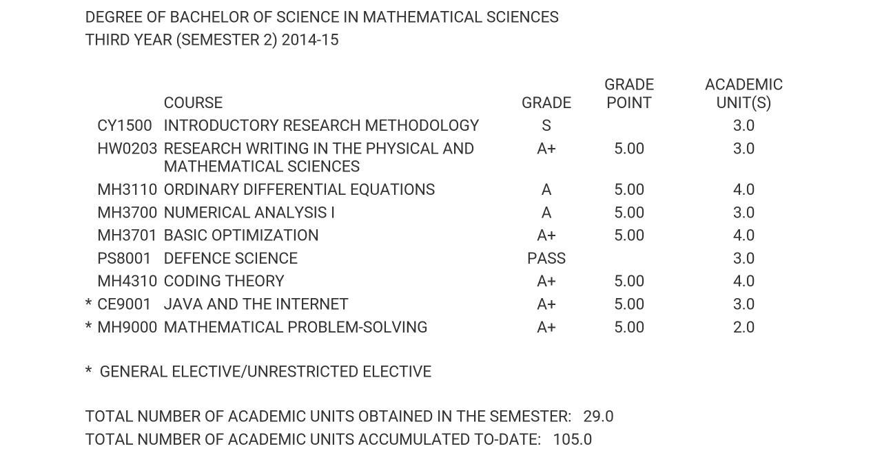 Welcome all!: NTU 2014/2015 Semester 2 Exam Results