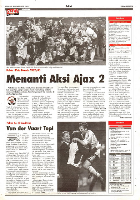 BABAK I PIALA BELANDA 2002/03 MENANTI AJAX