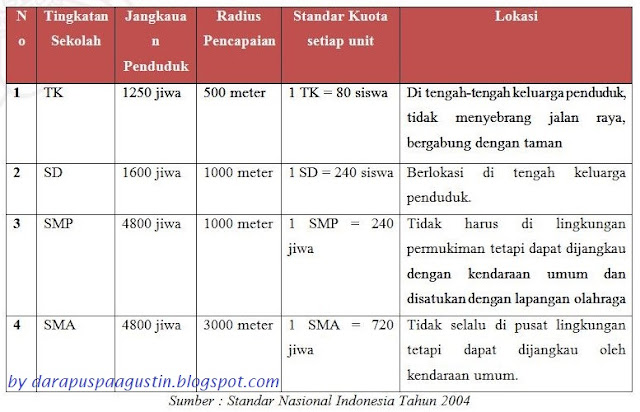 metode analisis standar pendidikan