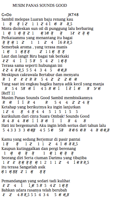 Not Angka Pianika Lagu JKT48 Musim Panas Sounds Good