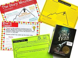 teaching theme resources