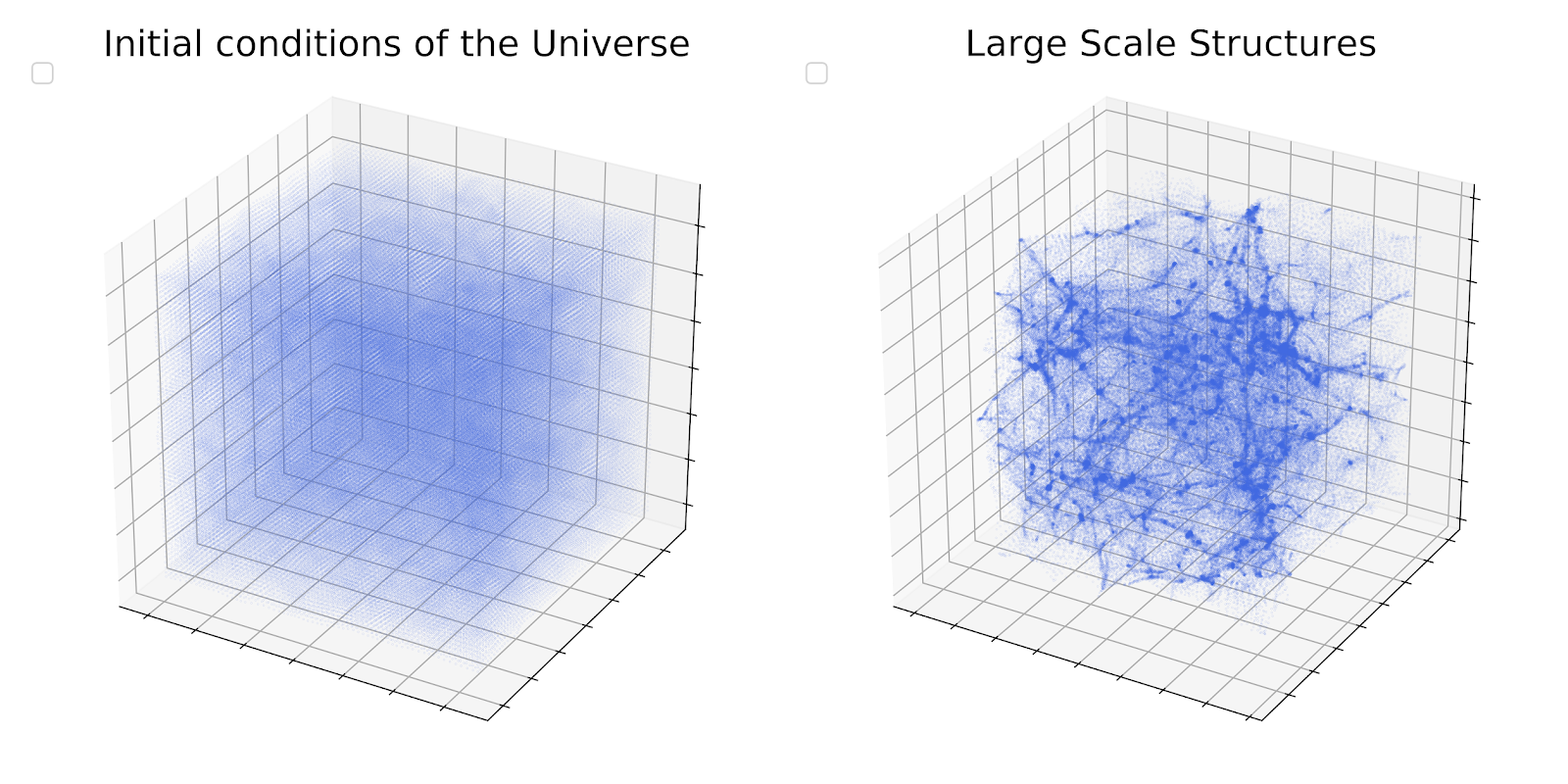 Figure 2. (Left) The initial distribution of matter in the Universe (Right) The final distribution of matter, at the final snapshot of simulation